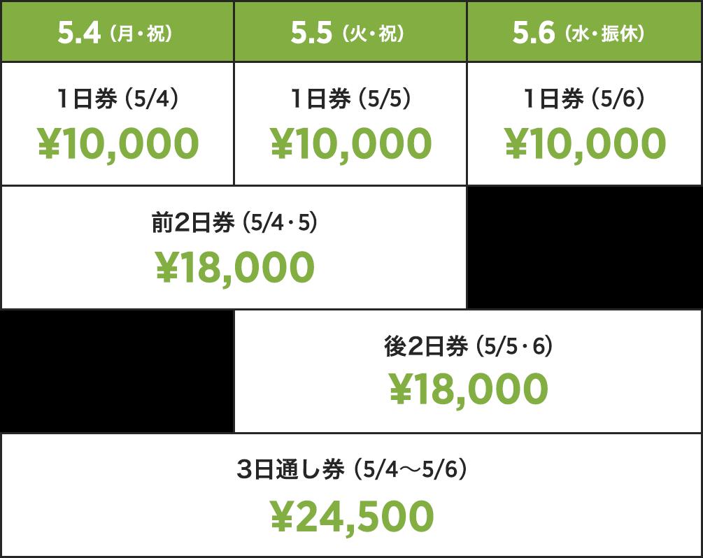 ジャパンジャムチケット